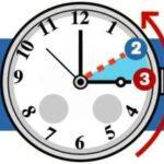 Quando cambia l'ora?
