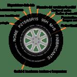 Quando si cambiano gli pneumatici della moto